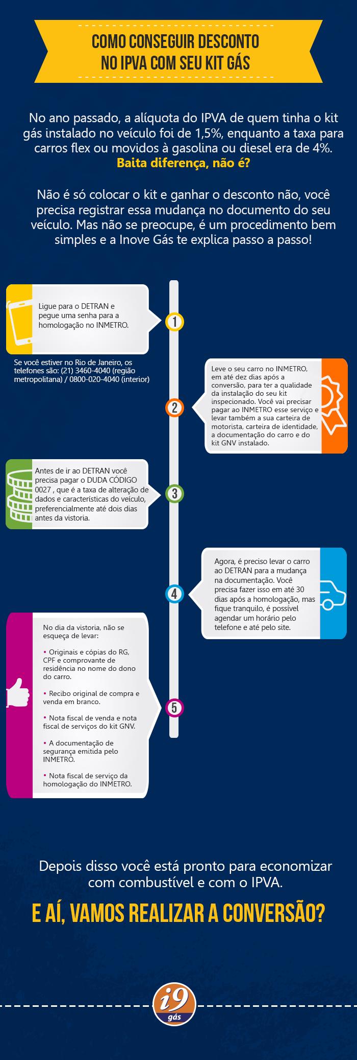 Infográfico: Como conseguir desconto no IPVA com seu kit gás?